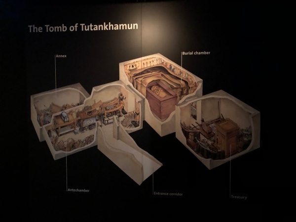King Tut Tomb Layout